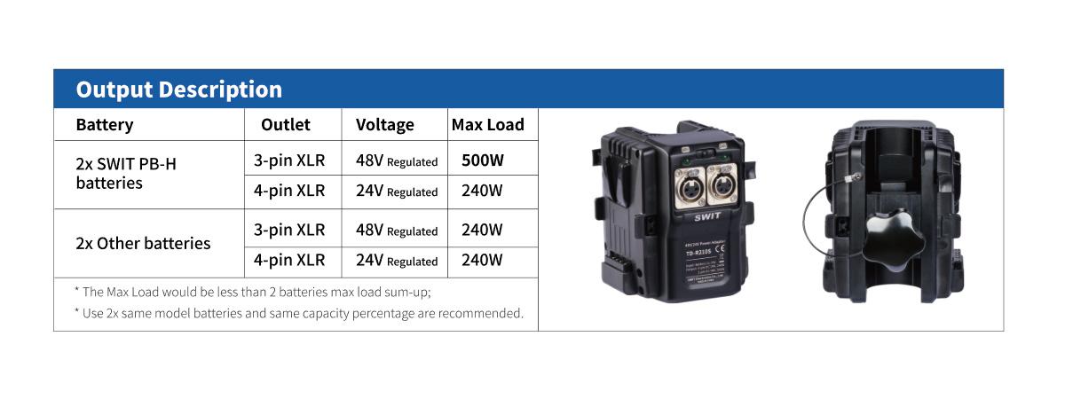 Especificaciones técnicas TD-R210S